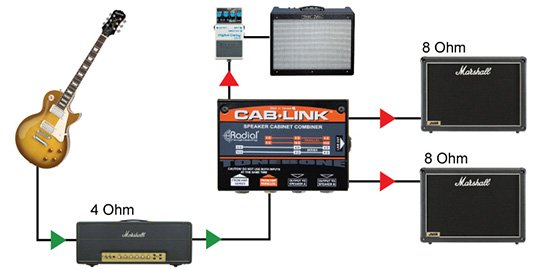 Radial Announces Cab Link - Now Shipping!